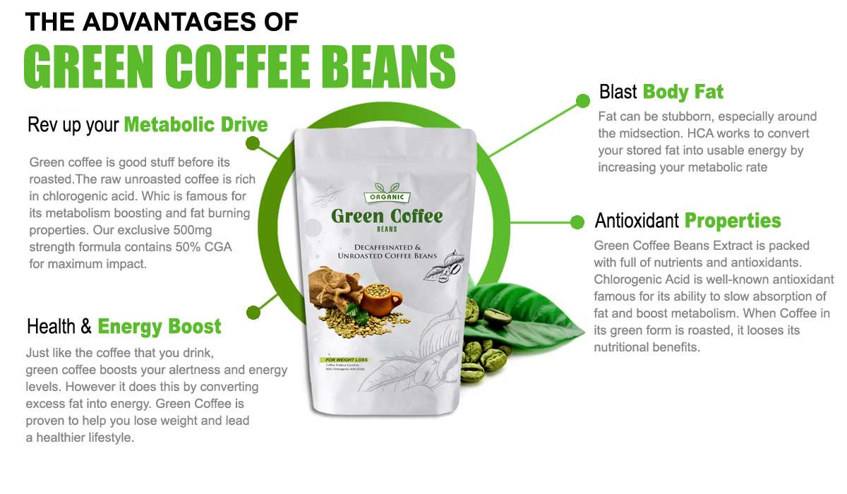 Benefits Of Green Coffee Beans Extract